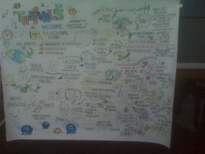 Thrivals Howard Bloom graphic recording