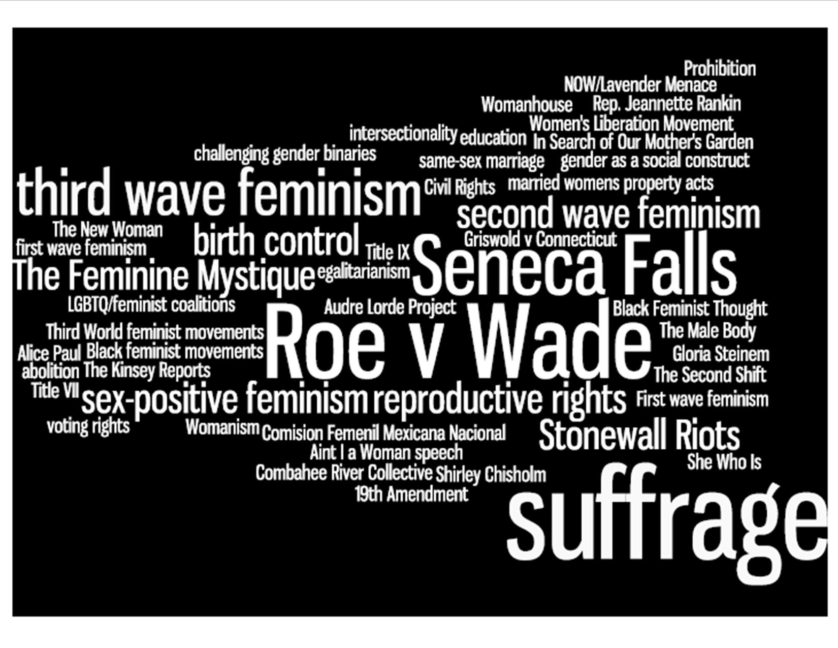 What's big in the history of feminism?